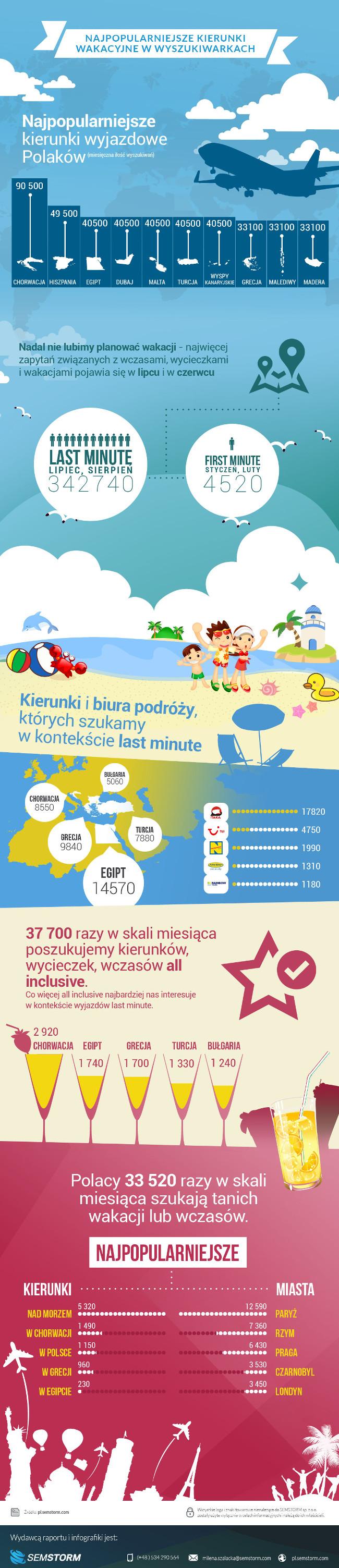 semstorm-infografika