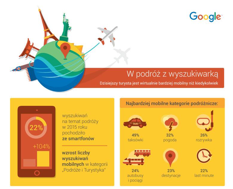 google_trend1